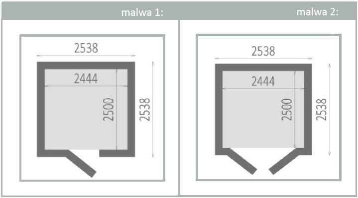 wymiary domek ogrodowy Malwa